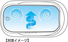 対流イメージ